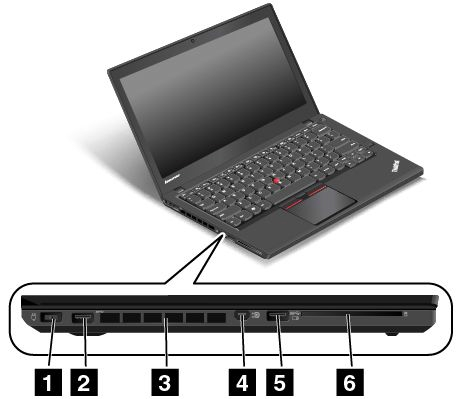 Left Side View Thinkpad T450 Lenovo Support