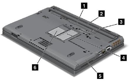Lenovo t420 slots