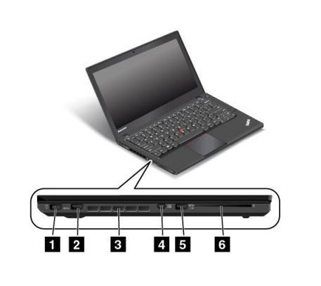 Left-side view - ThinkPad T440s - Lenovo Support