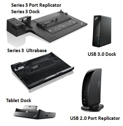 Driver lenovo docking station
