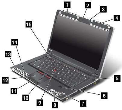 Lenovo Pointing Device скачать драйвер - фото 2