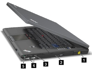 Right side view - ThinkPad L420, L421, L520 - US