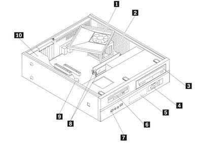 Laptop Sata Power Connectors, Laptop, Free Engine Image
