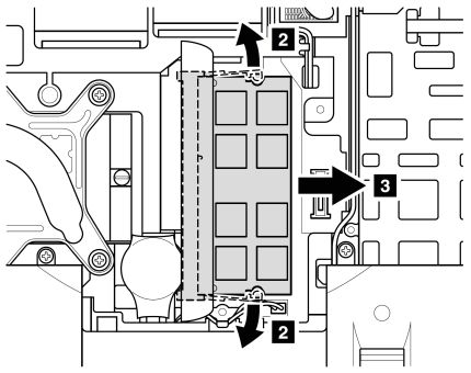 Memory slots lenovo t410 - Rivers casino canopy buffet