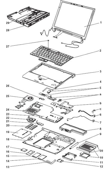 system service parts - thinkpad x60  x60s  x61  x61s